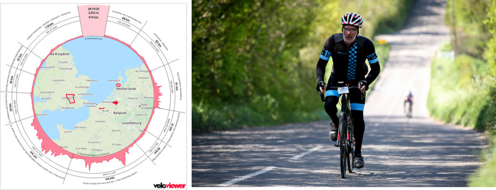 Banner May 16 - Veloviewer & London Revolution